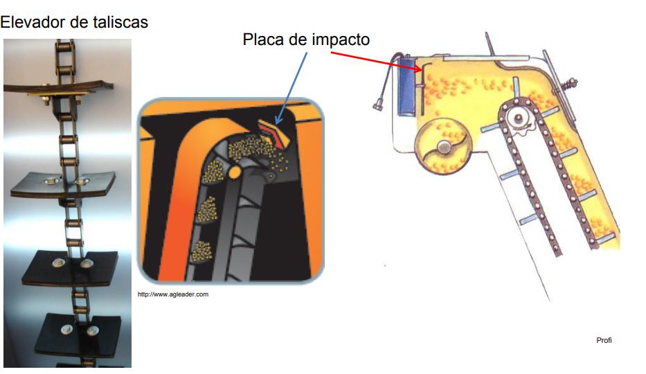 Sensores gravimétricos (USP).