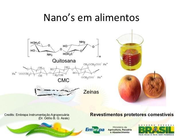 Exemplos de nanotecnologia na agricultura