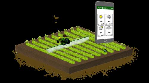 tipos de tecnologia na agricultura-agrointeli